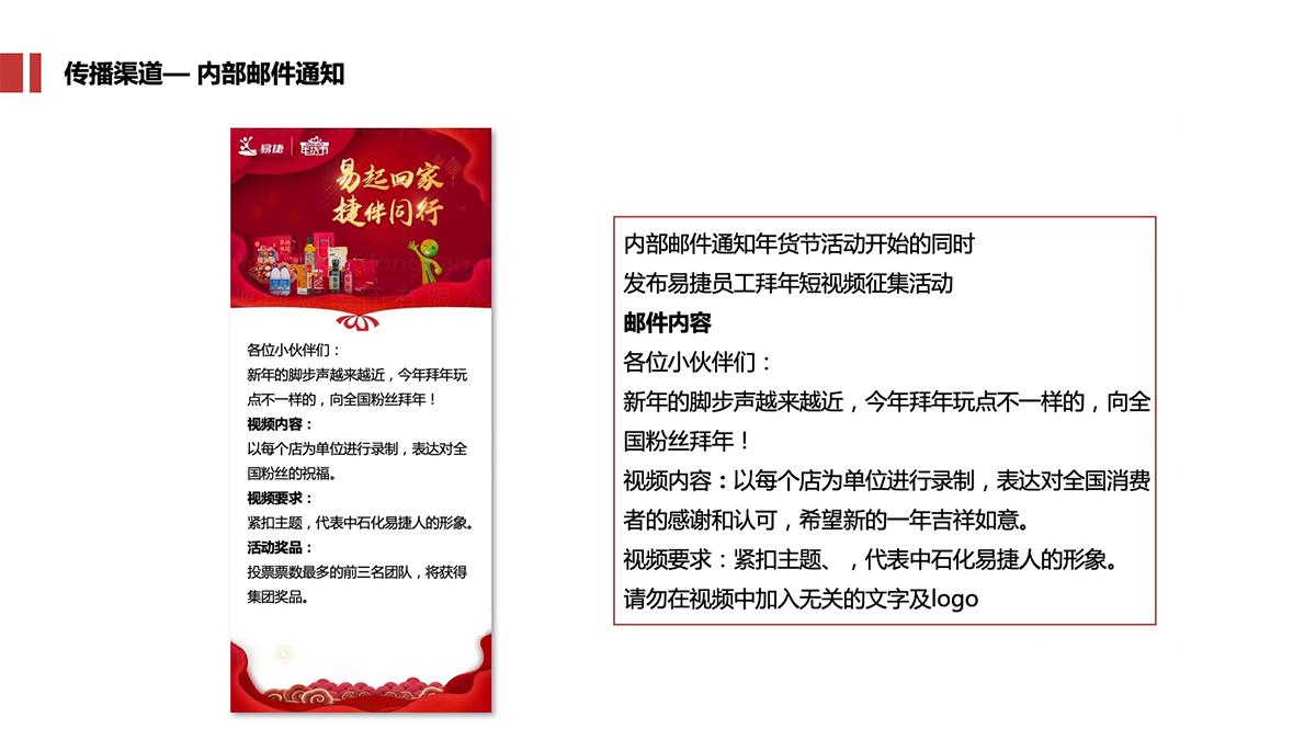 公关传播中国石化营销传播应用场景_9