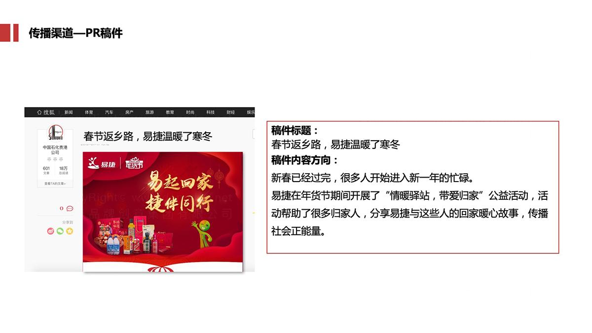 公关传播中国石化营销传播应用场景_11