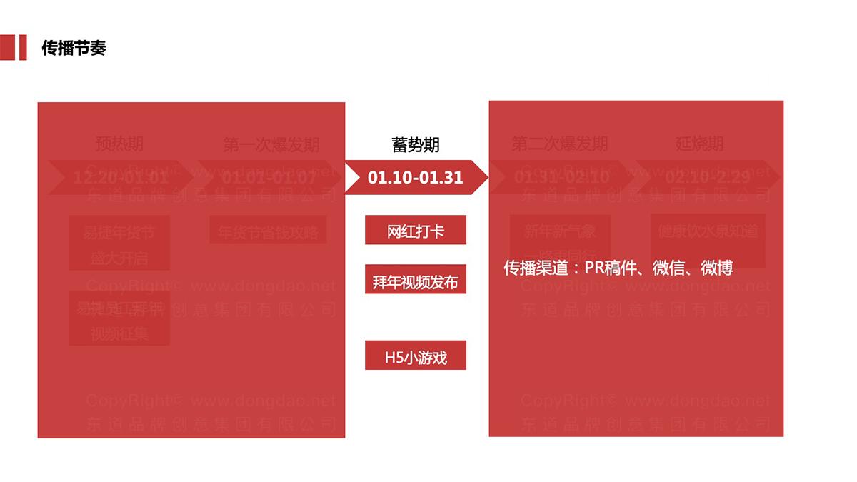 公关传播中国石化营销传播应用