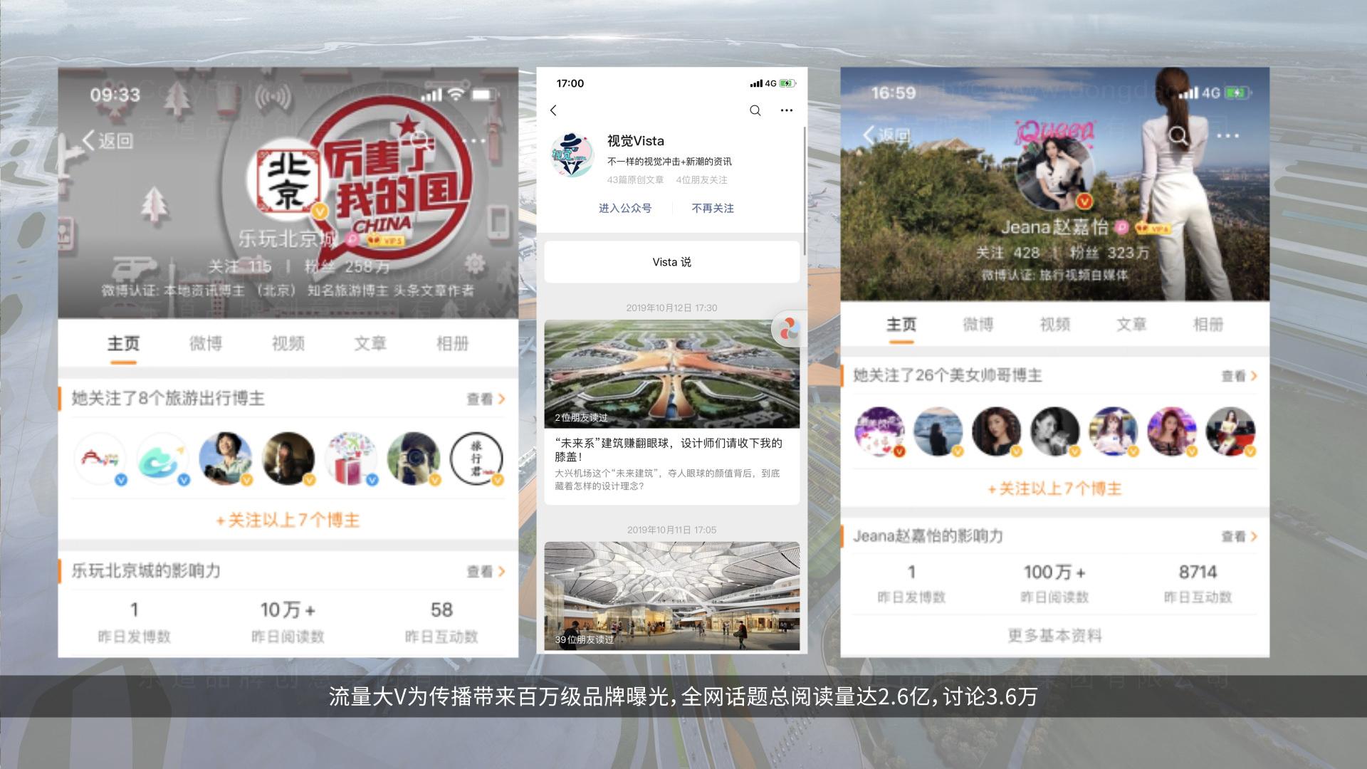 公关传播大兴机场品牌战略+传播推广应用场景_7