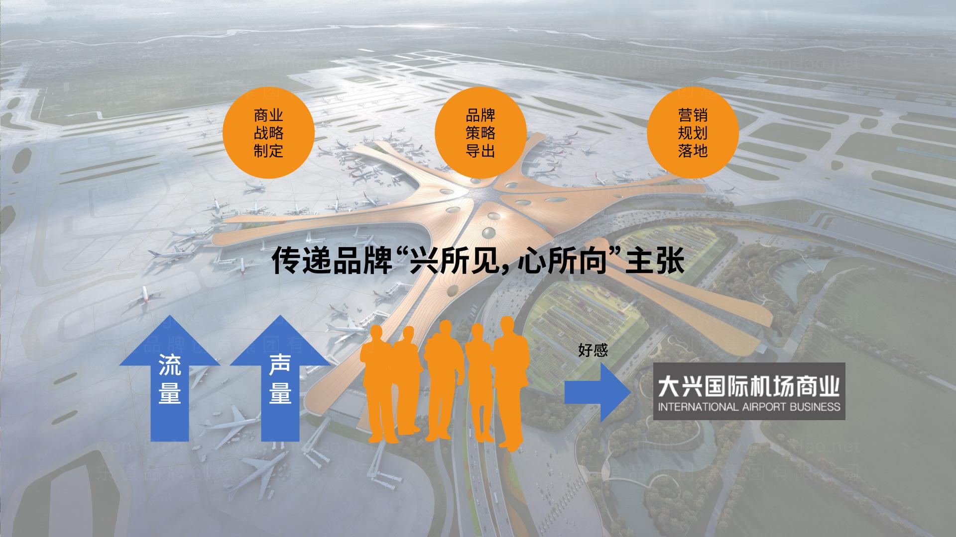 航空航天公关传播大兴机场品牌战略+传播推广