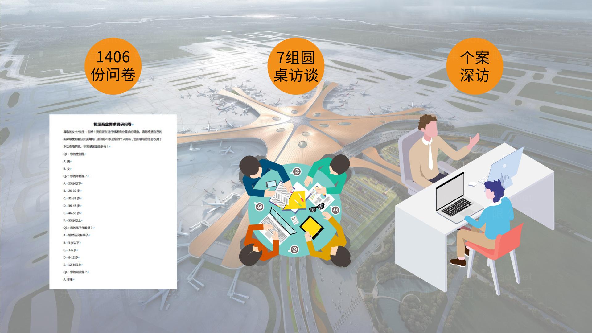 公关传播大兴机场品牌战略+传播推广应用
