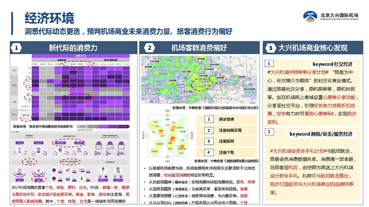 公关传播大兴机场品牌战略+传播推广应用场景_1