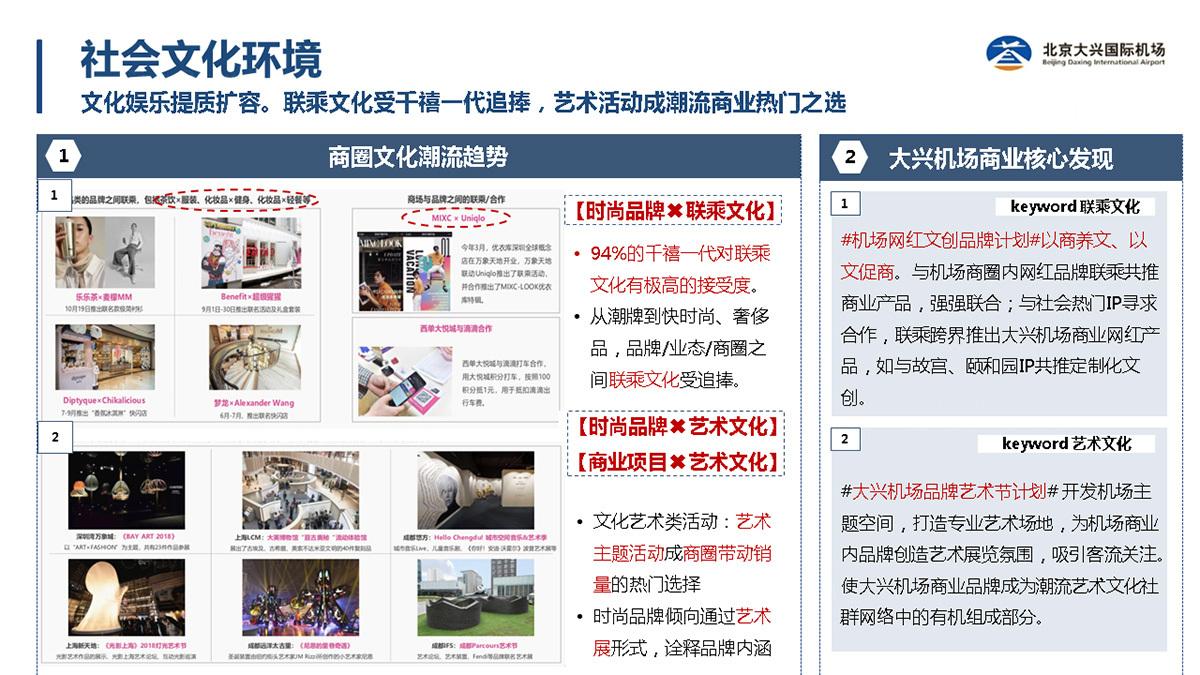 公关传播大兴机场品牌战略+传播推广应用场景_2