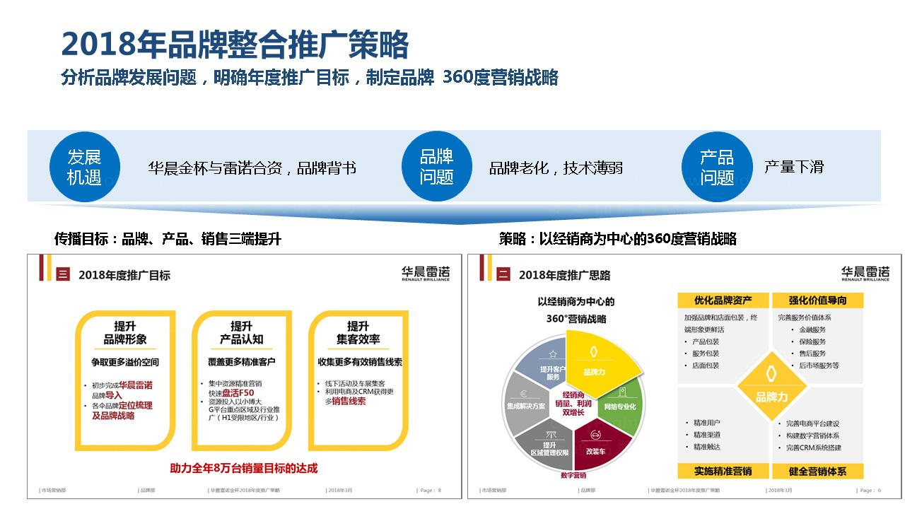 公关传播北京汽车营销传播应用