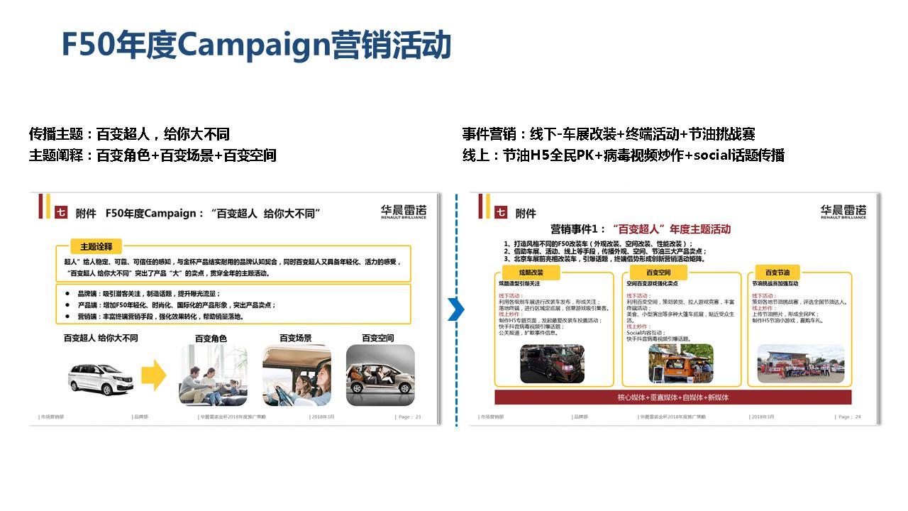 公关传播北京汽车营销传播应用场景_2